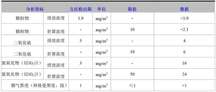 庆东项目图4
